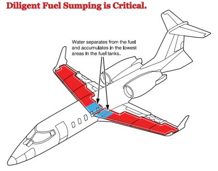 Aviation Fuel Sumption Picture